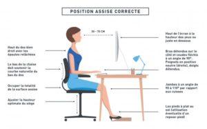 les positions assises au bureau